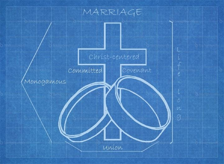 The blueprint for christian dating