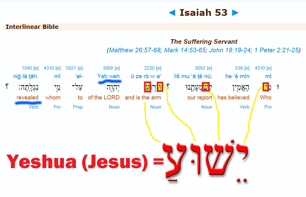 Image result for Jesus means Yeshua